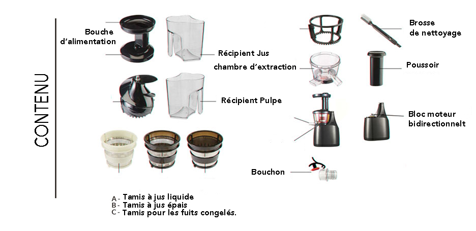 Slow Juicer Essence : Super Extracteur de Jus Slow JUICER ESSENCE ? rotation lente 150W - Achat / vente extracteur de ...