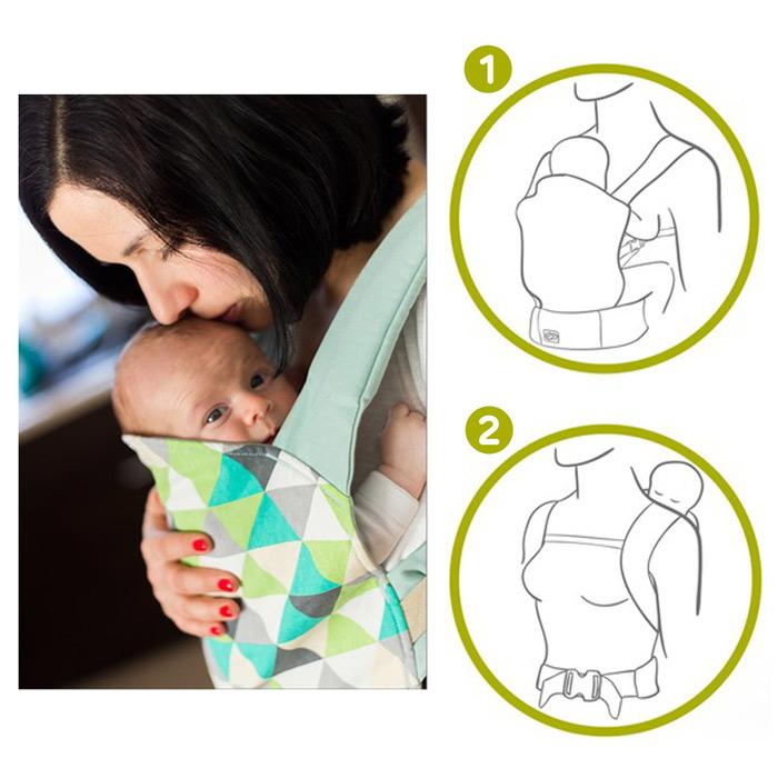 Porte bébé positions du bébé