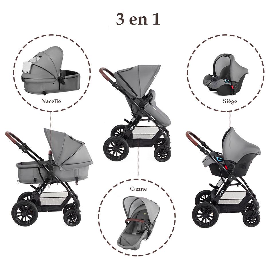 Fonction porte bébé - Fonction berceau. C est une solution simple, qui  remplit trois fonctions de base   nacelle, canne et siège auto. 13ae26c59be