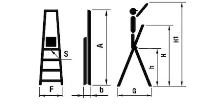 échelle